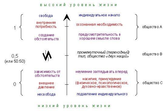 Олег Бондаренко. Закон мухи.